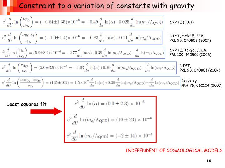 Constraint to a variation of constants with gravity