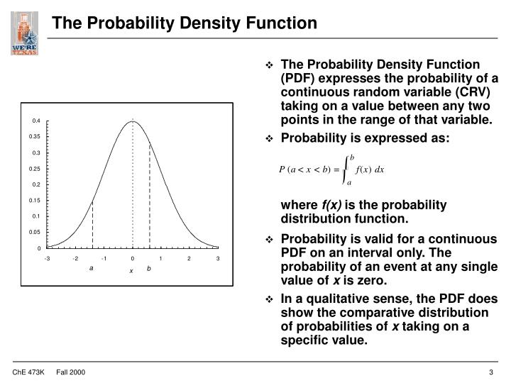 The Probability Density Function