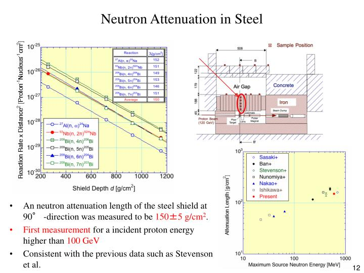 Neutron Attenuation in Steel