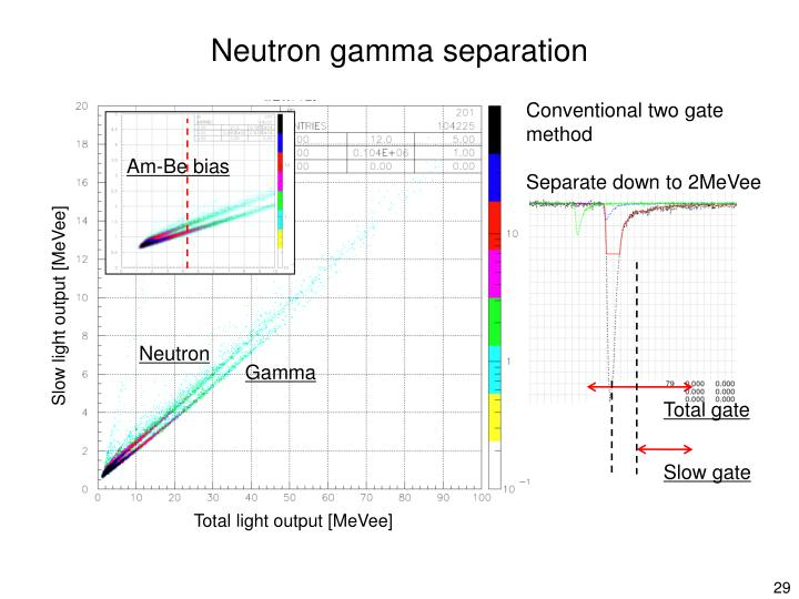 Neutron gamma separation