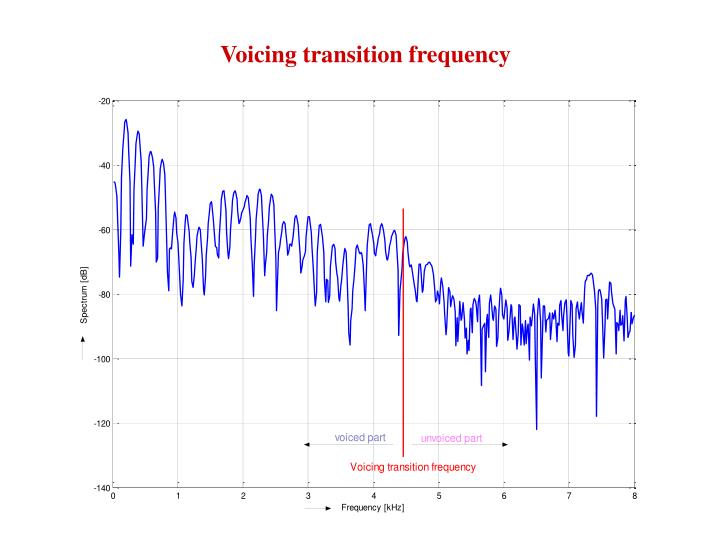 Voicing transition frequency