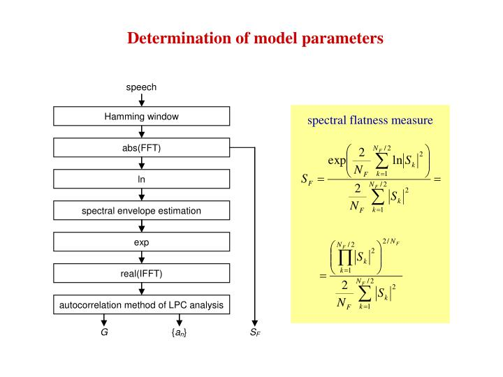 Determination of model parameters