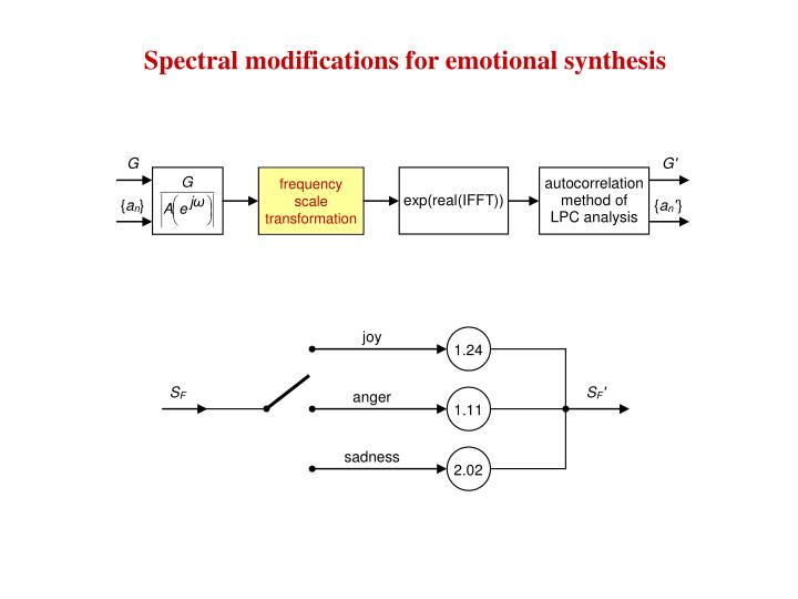 Spectral modifications for emotional synthesis