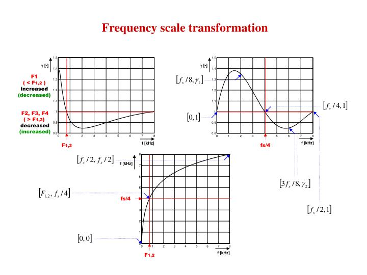 Frequency scale transformation