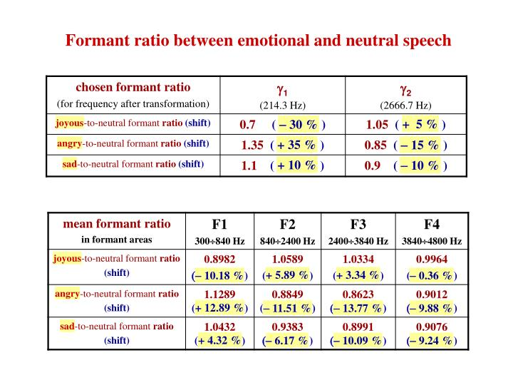 Formant ratio between emotional and neutral speech