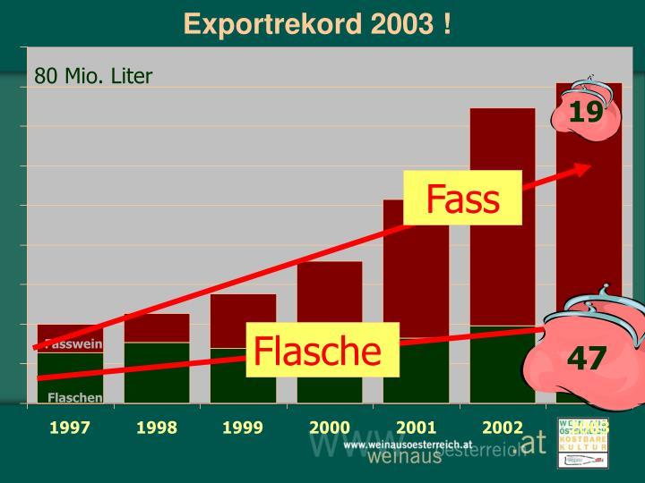 Exportrekord 2003 !