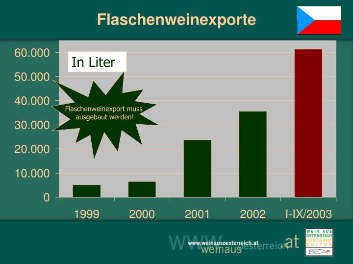 Flaschenweinexporte