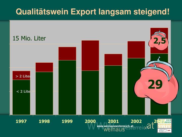 Qualitätswein Export langsam steigend!