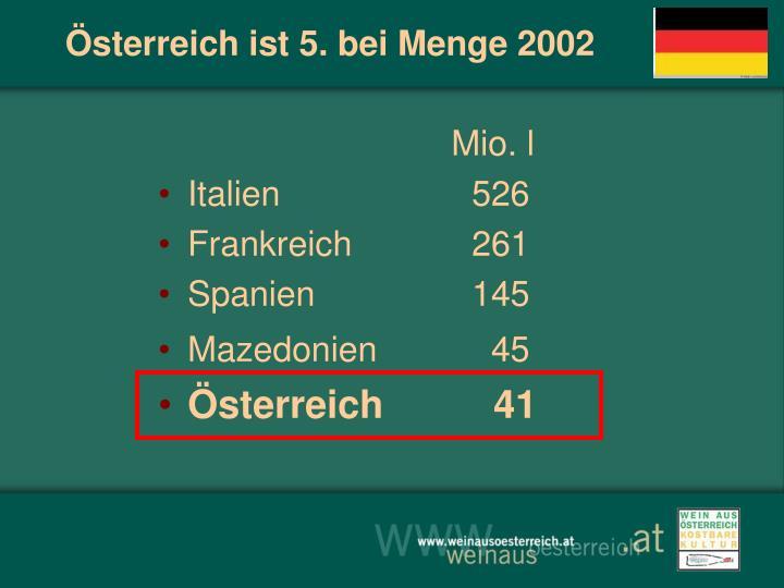 Österreich ist 5. bei Menge 2002
