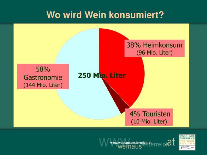 Wo wird Wein konsumiert?