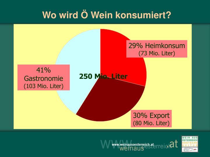 Wo wird Ö Wein konsumiert?