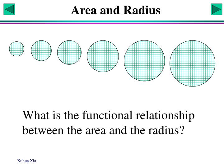 Area and Radius