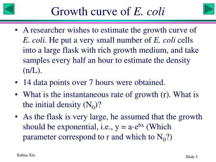 Growth curve of e coli