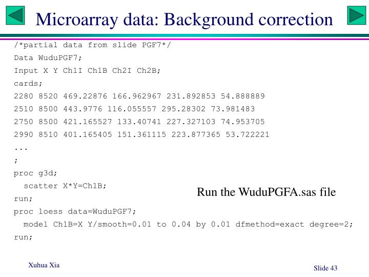 Microarray data: Background correction