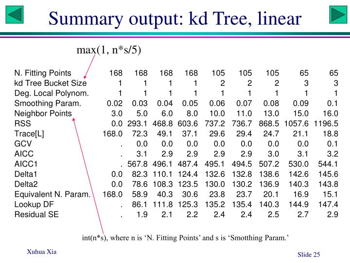 Summary output: kd Tree, linear