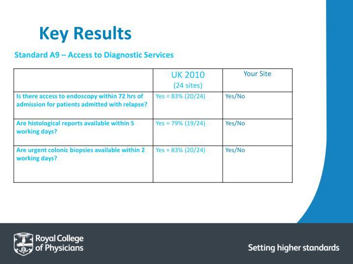 Key Results