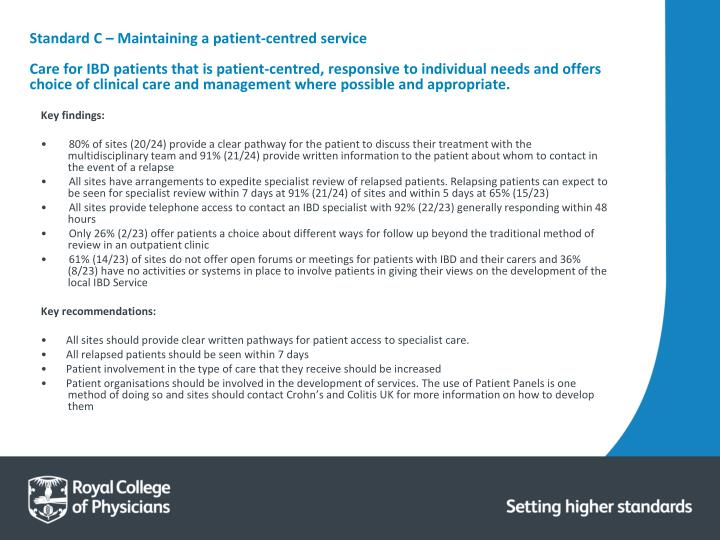 Standard C – Maintaining a patient‐centred service