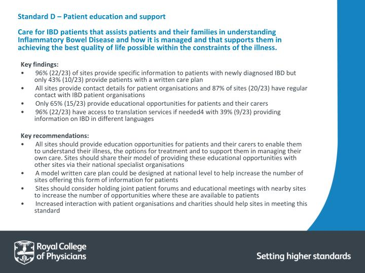 Standard D – Patient education and support