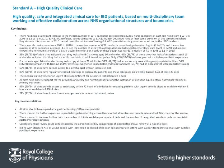 Standard A – High Quality Clinical Care