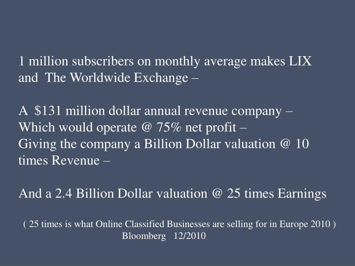 1 million subscribers on monthly average makes LIX