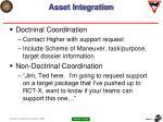 asset integration