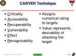 carver technique