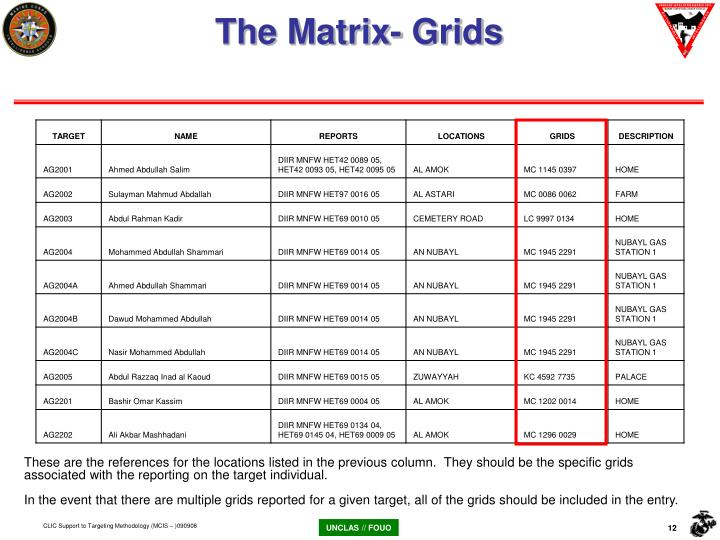 The Matrix- Grids