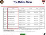 the matrix name