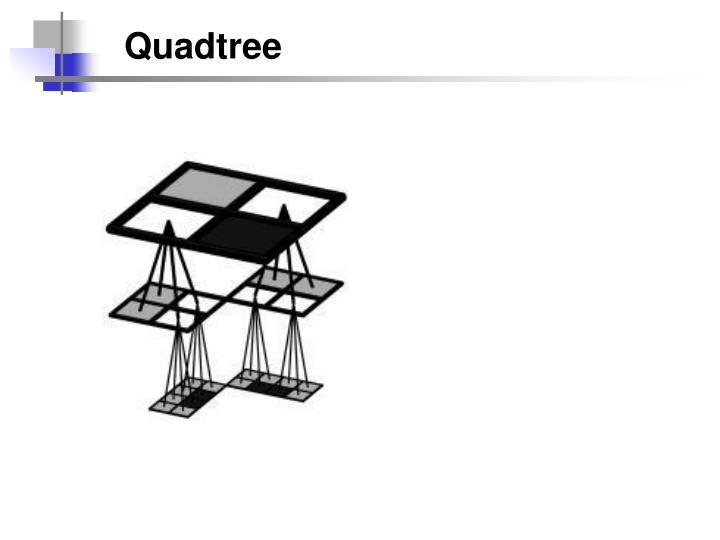 Quadtree