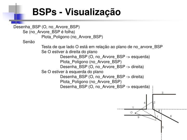 BSPs - Visualização