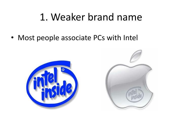 1. Weaker brand name