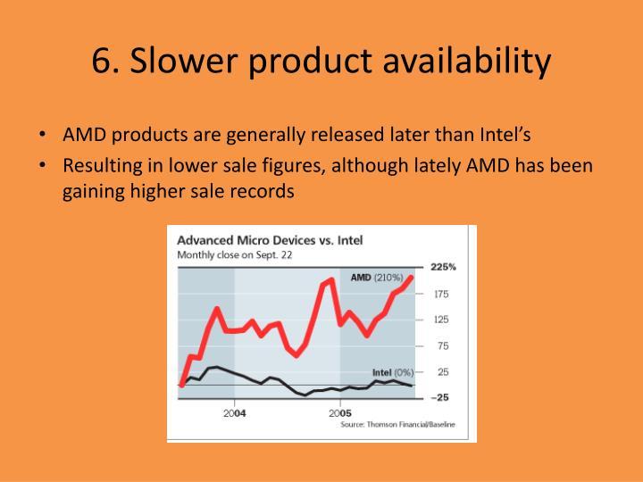 6. Slower product availability