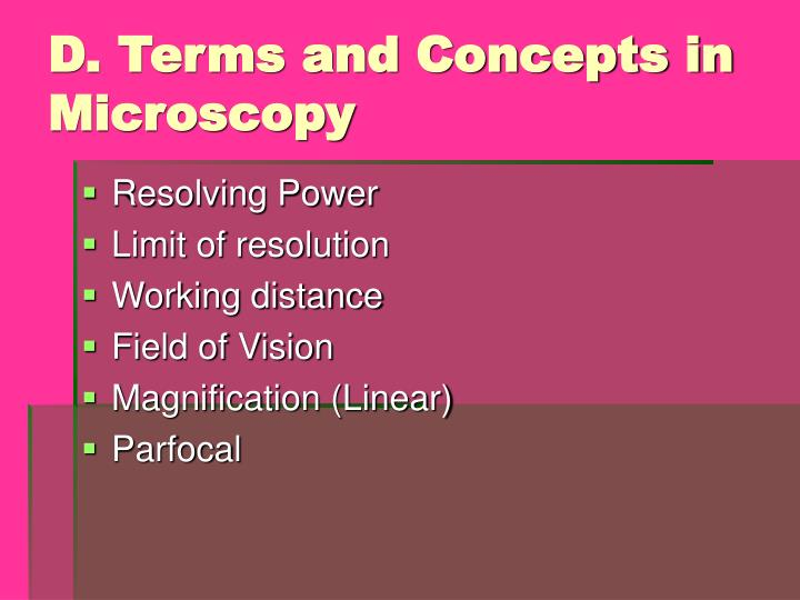 D. Terms and Concepts in Microscopy