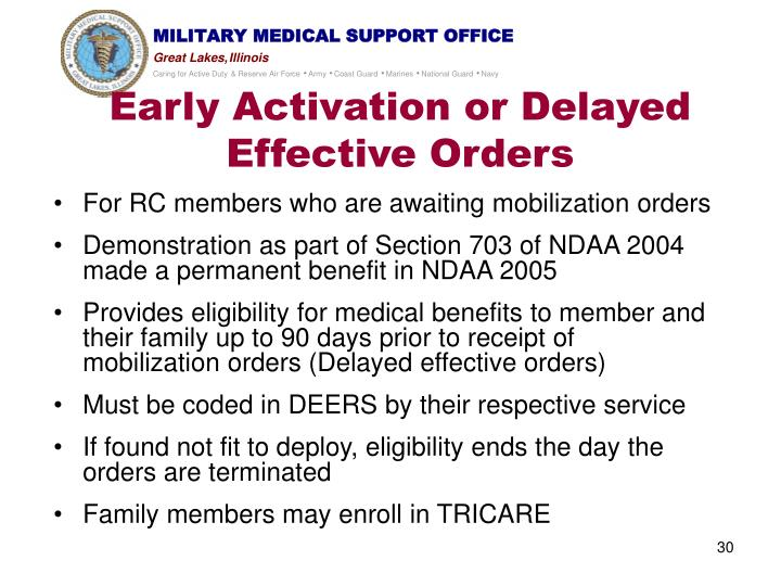Early Activation or Delayed Effective Orders
