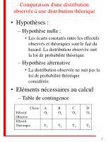 comparaison d une distribution observ e une distribution th orique1