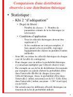 comparaison d une distribution observ e une distribution th orique2