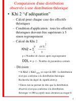 comparaison d une distribution observ e une distribution th orique3