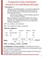 comparaison d une distribution observ e une distribution th orique4