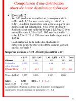 comparaison d une distribution observ e une distribution th orique5