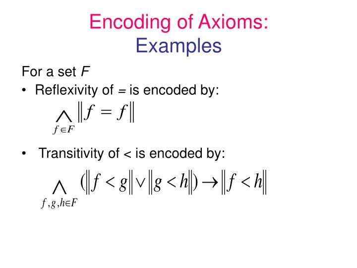 Encoding of Axioms: