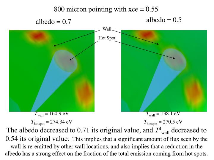 800 micron pointing with xce = 0.55