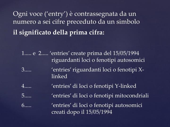 Ogni voce ('entry') è contrassegnata da un numero a sei cifre preceduto da un simbolo