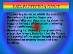 data protection office2
