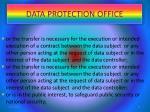 data protection office33