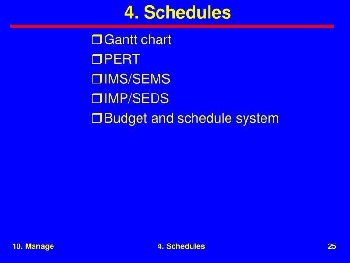 4. Schedules
