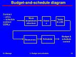 budget and schedule diagram