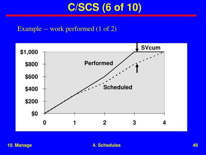 C/SCS (6 of 10)