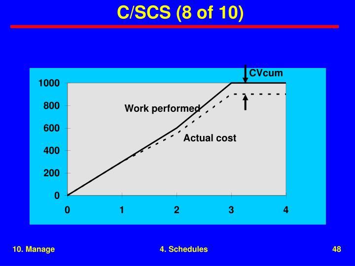 C/SCS (8 of 10)