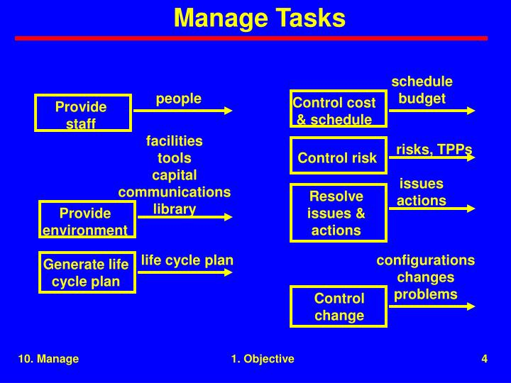 Manage Tasks