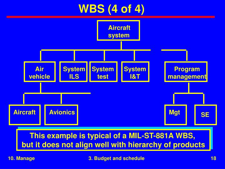 WBS (4 of 4)